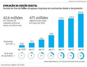 digital-folha