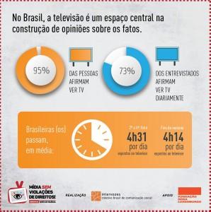 infografico-tv